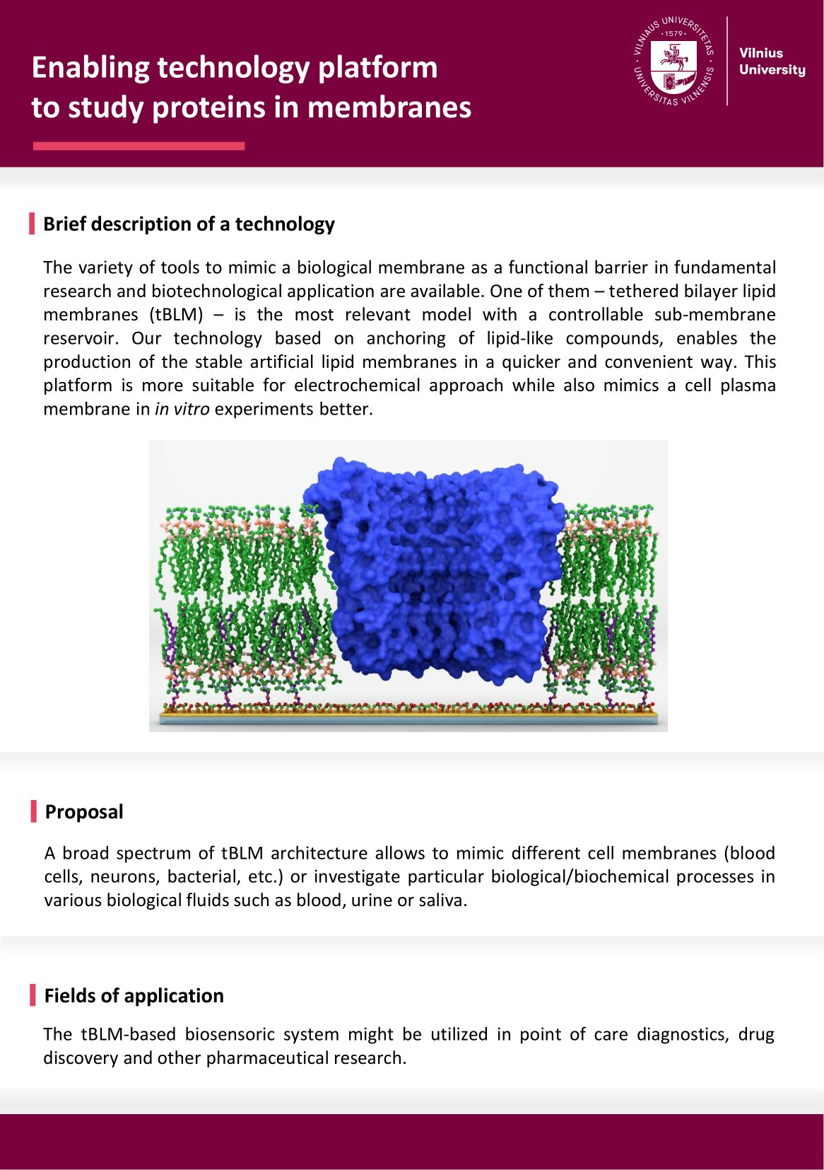 Enabling technology platform to study proteins in membranes 0002